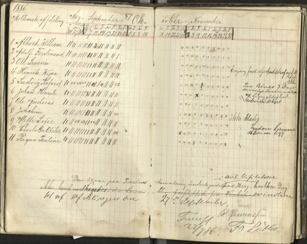 SKoleprotokoll fra skolestyret i Hamn 1886, Berg kommune. Foto: Arkiv Troms